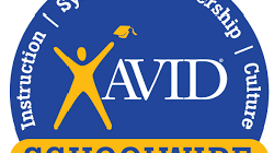 AVID Secondary Self-Management